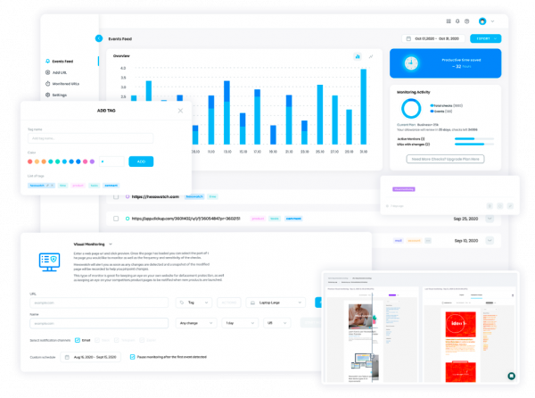 monitoreo-web